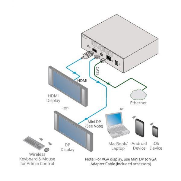 via-connect-pro
